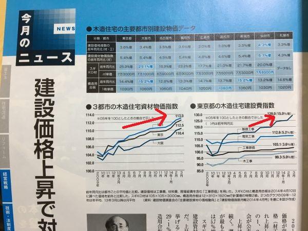 日経ホームビルダー2014年6月号より